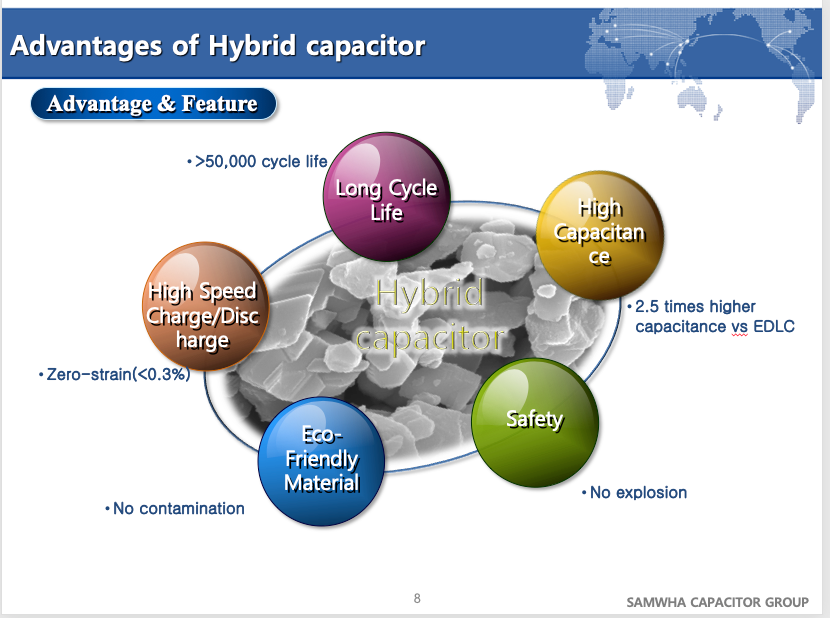 Hybrid-Cap-Advantage