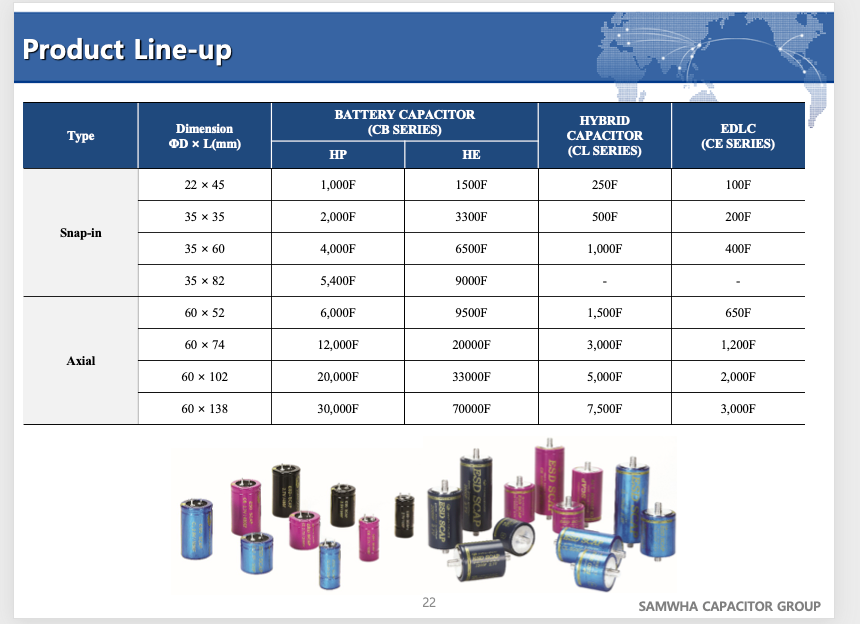 Product-Line-Up